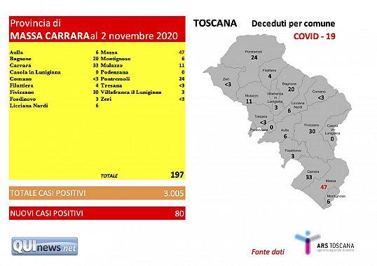 Coronavirus 80 Nuovi Casi Nel Territorio Apuano Attualita Massa Carrara